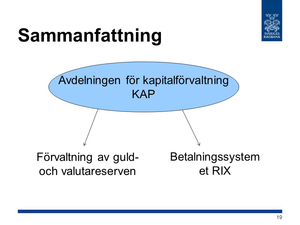Sammanfattning Förvaltning av guld- och valutareserven Betalningssystem et RIX Avdelningen för kapitalförvaltning KAP 19
