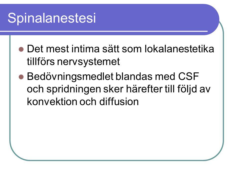 Spinalanestesi  Det mest intima sätt som lokalanestetika tillförs nervsystemet  Bedövningsmedlet blandas med CSF och spridningen sker härefter till följd av konvektion och diffusion