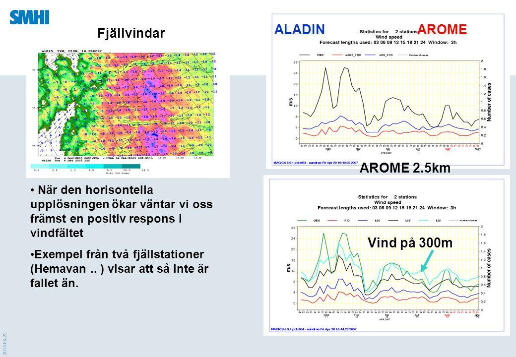 2014-06-23 Fjällvindar • När den horisontella upplösningen ökar väntar vi oss främst en positiv respons i vindfältet •Exempel från två fjällstationer