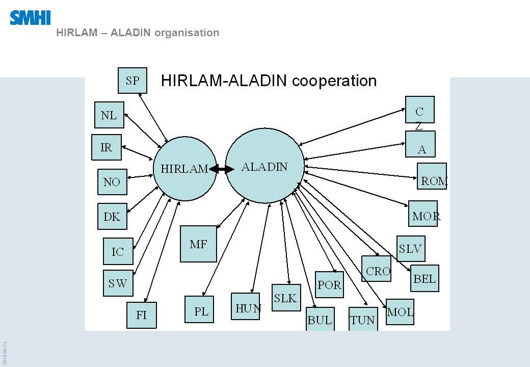 2014-06-23 HIRLAM – ALADIN organisation ECMWF