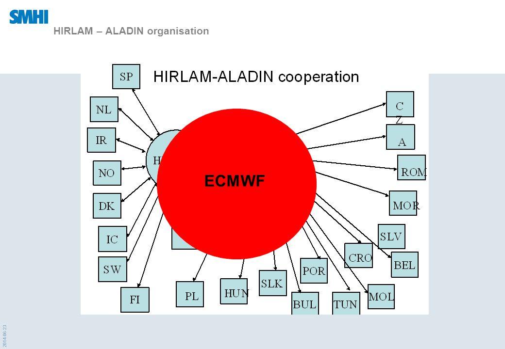 2014-06-23 HIRLAM Ryktet om vår död är betydligt överdrivet ALADIN och HIRLAM är två likvärdiga modeller 2m temperatur för Skandinavien under april 2007 OBSERVATION ALADIN HIRLAM 11km HIRLAM 22km
