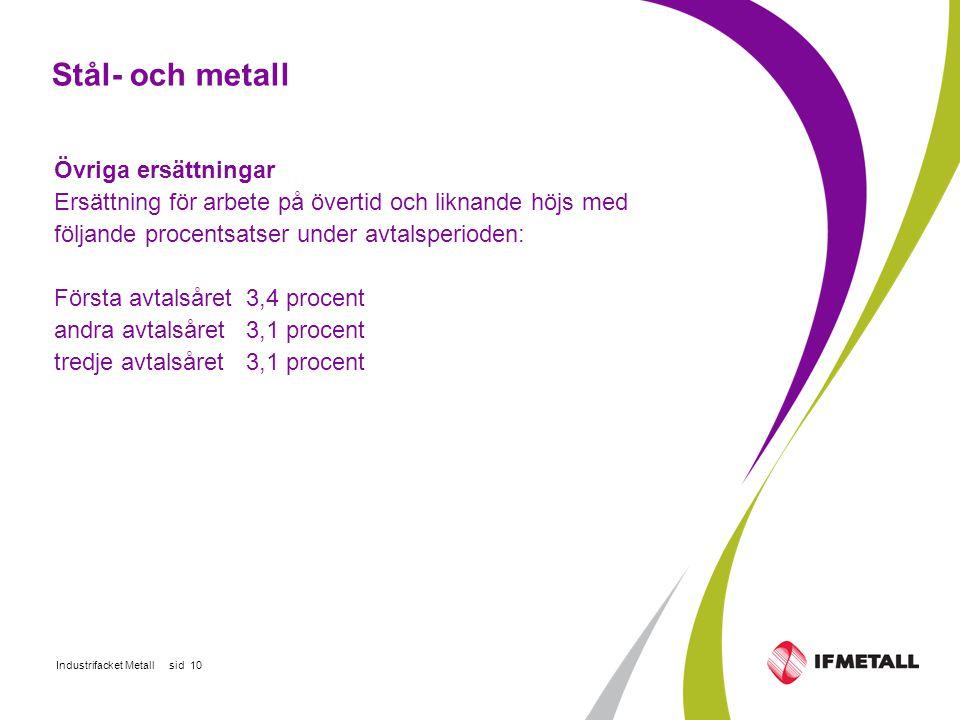 Industrifacket Metall sid 10 Stål- och metall Övriga ersättningar Ersättning för arbete på övertid och liknande höjs med följande procentsatser under avtalsperioden: Första avtalsåret 3,4 procent andra avtalsåret 3,1 procent tredje avtalsåret 3,1 procent