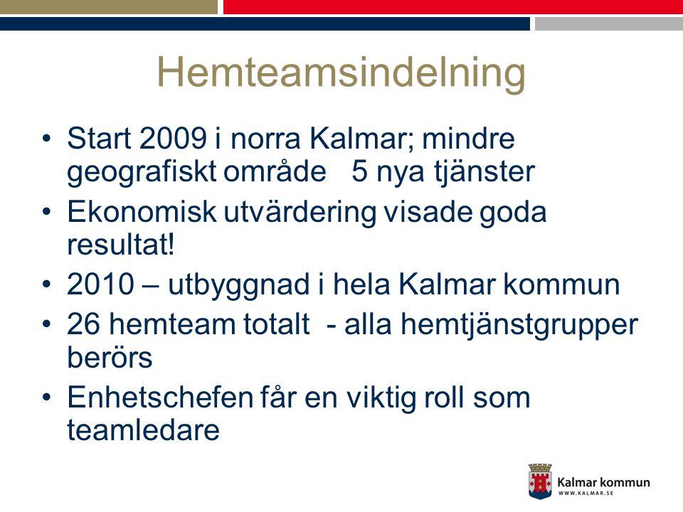 Hemteamsindelning •Start 2009 i norra Kalmar; mindre geografiskt område 5 nya tjänster •Ekonomisk utvärdering visade goda resultat! •2010 – utbyggnad