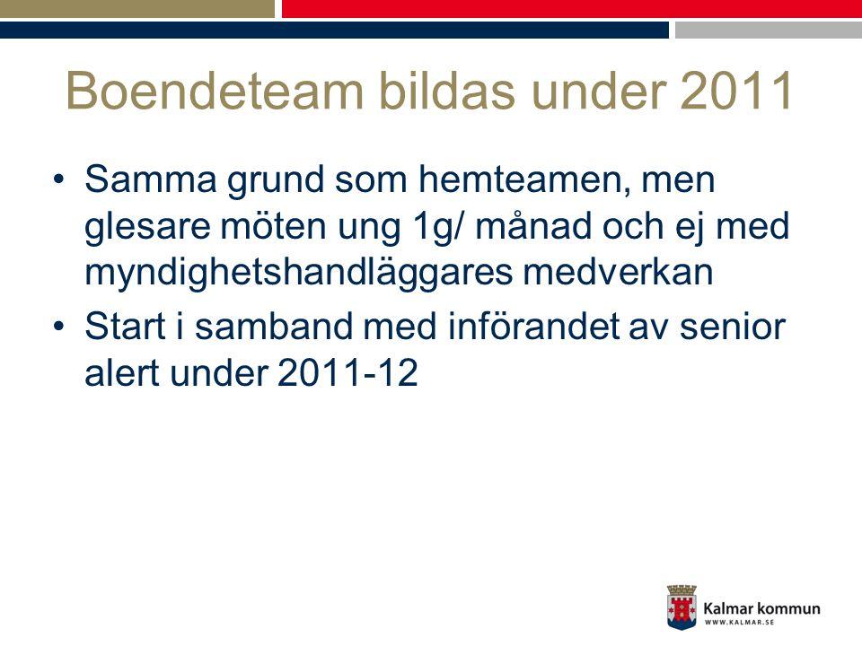 Boendeteam bildas under 2011 •Samma grund som hemteamen, men glesare möten ung 1g/ månad och ej med myndighetshandläggares medverkan •Start i samband