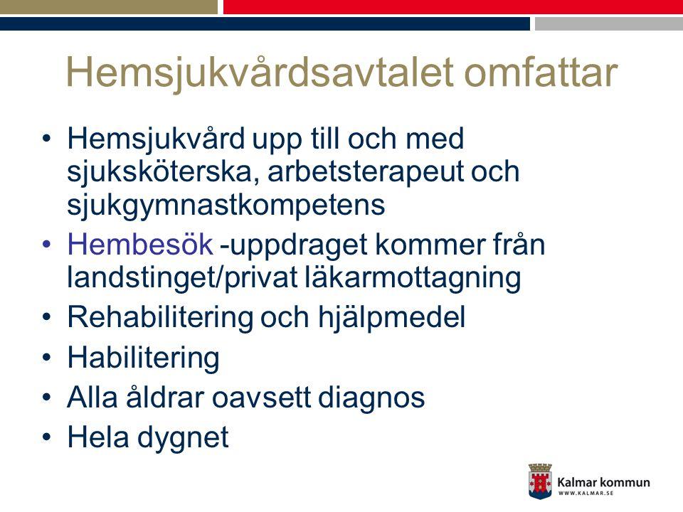 Utvärdering av hemrehabilitering •Under 2009 gjordes en utvärdering på individnivå från myndighetshandläggare som skattade ej insatt hemtjänsttid/ minskad hemtjänsttid/ minskad tid för dubbelbemanning och ej insatt korttid •På ett drygt halvår visade underlaget minskade kostnader på – i miljon kr i norra Kalmar •Minskade kostnader för BA/ hjälpmedel är ej medräknade