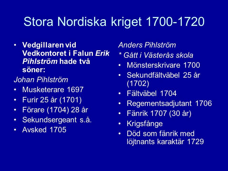 Stora Nordiska kriget 1700-1720 •Vedgillaren vid Vedkontoret i Falun Erik Pihlström hade två söner: Johan Pihlström •Musketerare 1697 •Furir 25 år (17