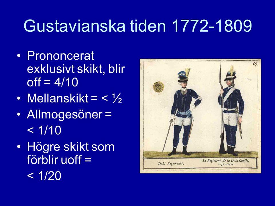 Gustavianska tiden 1772-1809 •Prononcerat exklusivt skikt, blir off = 4/10 •Mellanskikt = < ½ •Allmogesöner = < 1/10 •Högre skikt som förblir uoff = <