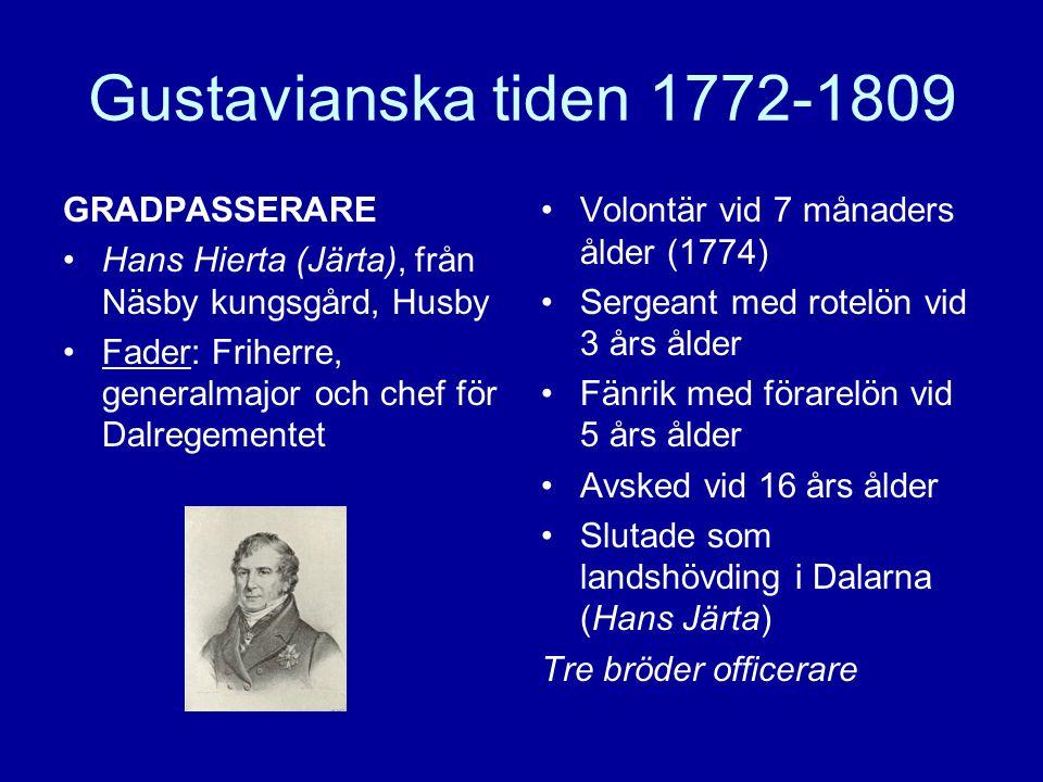 Gustavianska tiden 1772-1809 GRADPASSERARE •Hans Hierta (Järta), från Näsby kungsgård, Husby •Fader: Friherre, generalmajor och chef för Dalregementet
