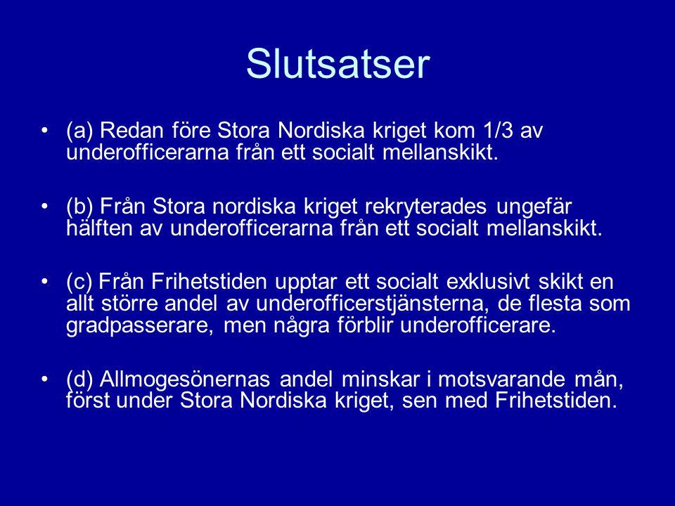 Slutsatser •(a) Redan före Stora Nordiska kriget kom 1/3 av underofficerarna från ett socialt mellanskikt. •(b) Från Stora nordiska kriget rekryterade