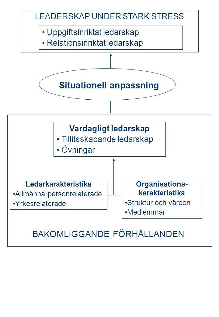 Situationell anpassning • Uppgiftsinriktat ledarskap • Relationsinriktat ledarskap LEADERSKAP UNDER STARK STRESS Vardagligt ledarskap • Tillitsskapand
