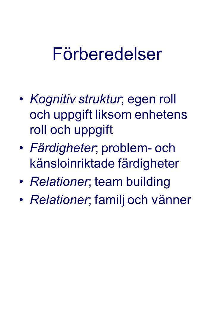 Förberedelser •Kognitiv struktur; egen roll och uppgift liksom enhetens roll och uppgift •Färdigheter; problem- och känsloinriktade färdigheter •Relat