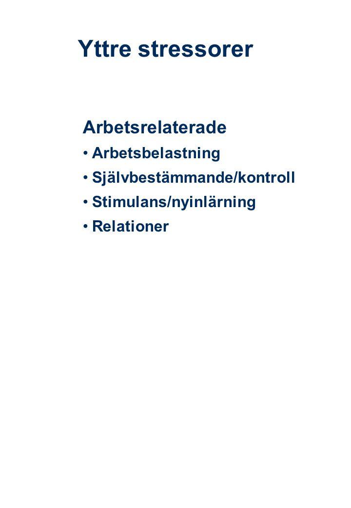 SNDC Yttre stressorer Arbetsrelaterade •Arbetsbelastning •Självbestämmande/kontroll •Stimulans/nyinlärning •Relationer