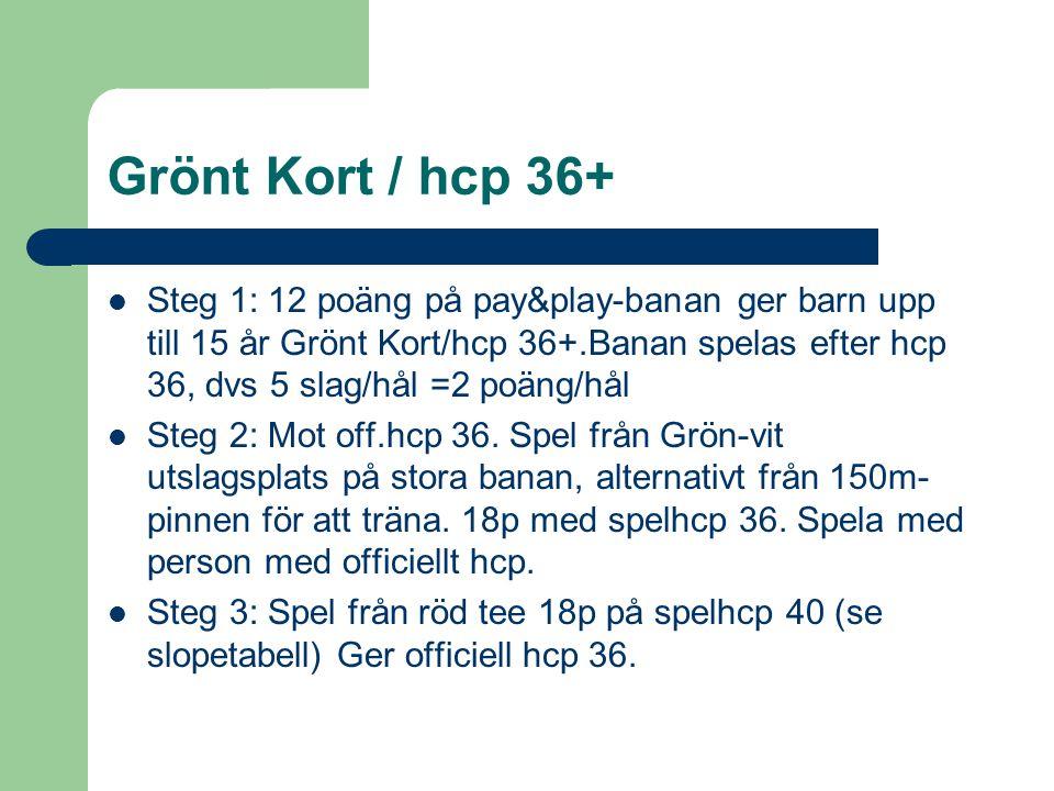 Grönt Kort / hcp 36+  Steg 1: 12 poäng på pay&play-banan ger barn upp till 15 år Grönt Kort/hcp 36+.Banan spelas efter hcp 36, dvs 5 slag/hål =2 poäng/hål  Steg 2: Mot off.hcp 36.