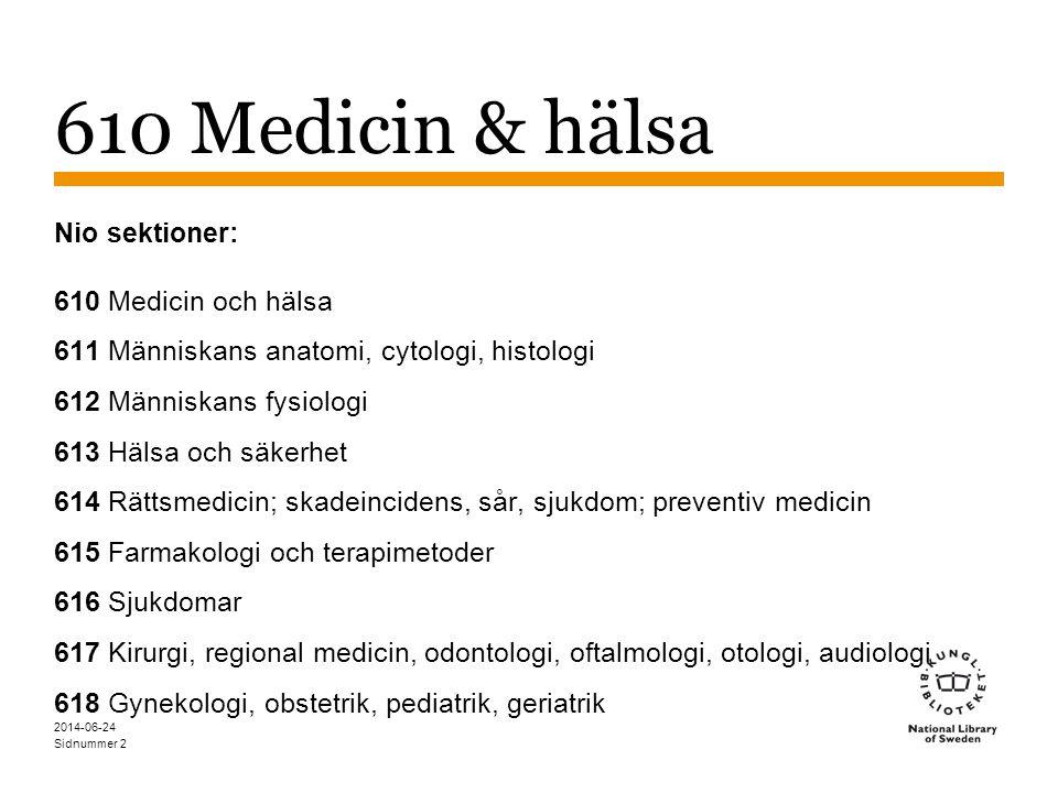 Sidnummer 2014-06-24 3 610 Medicin & hälsa.1 Medicin—filosofi.3 Medicin—lexikon.6 Organisationer, ledning; gruppraktik; medicinsk personal och relationer.7 Utbildning, forskning, omvårdnad, paramedicinsk vård.9 Medicin—historia