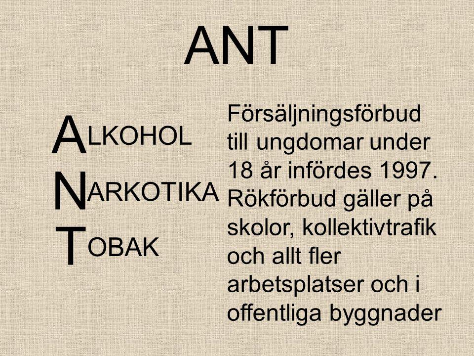 ANT A LKOHOL Försäljningsförbud till ungdomar under 18 år infördes 1997.