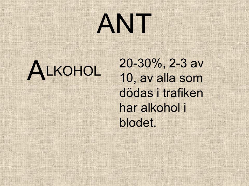 ANT A LKOHOL 20-30%, 2-3 av 10, av alla som dödas i trafiken har alkohol i blodet.