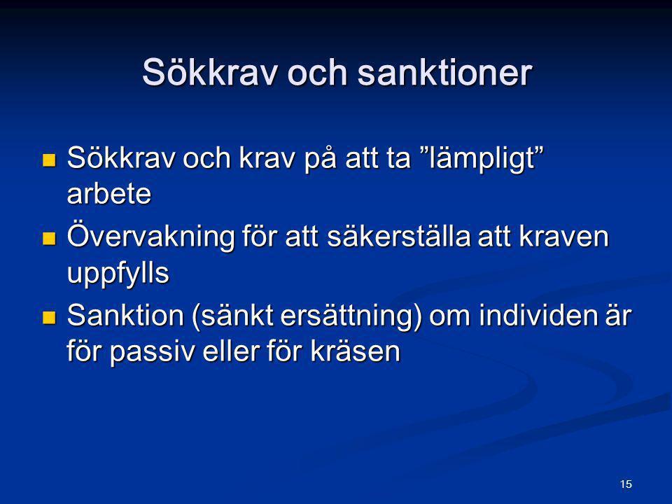 """15 Sökkrav och sanktioner  Sökkrav och krav på att ta """"lämpligt"""" arbete  Övervakning för att säkerställa att kraven uppfylls  Sanktion (sänkt ersät"""