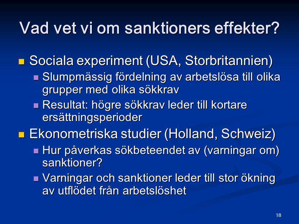 18 Vad vet vi om sanktioners effekter?  Sociala experiment (USA, Storbritannien)  Slumpmässig fördelning av arbetslösa till olika grupper med olika