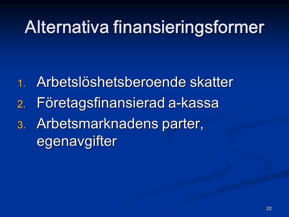 22 Alternativa finansieringsformer 1. Arbetslöshetsberoende skatter 2. Företagsfinansierad a-kassa 3. Arbetsmarknadens parter, egenavgifter