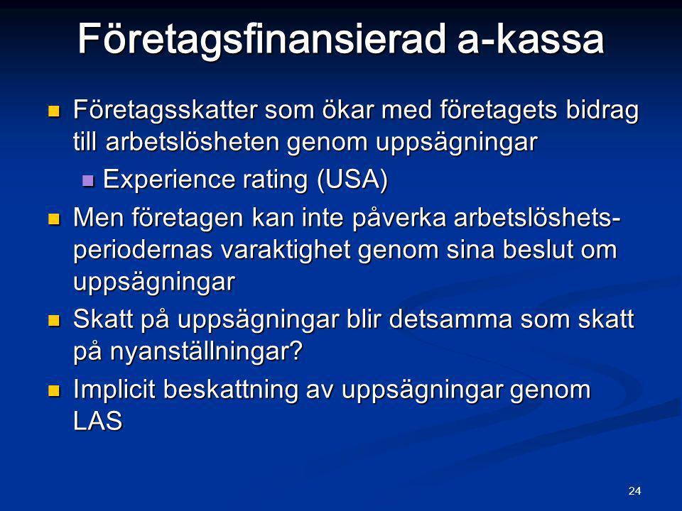 24 Företagsfinansierad a-kassa  Företagsskatter som ökar med företagets bidrag till arbetslösheten genom uppsägningar  Experience rating (USA)  Men