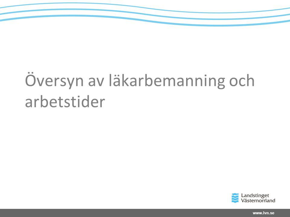 www.lvn.se Översyn av läkarbemanning och arbetstider