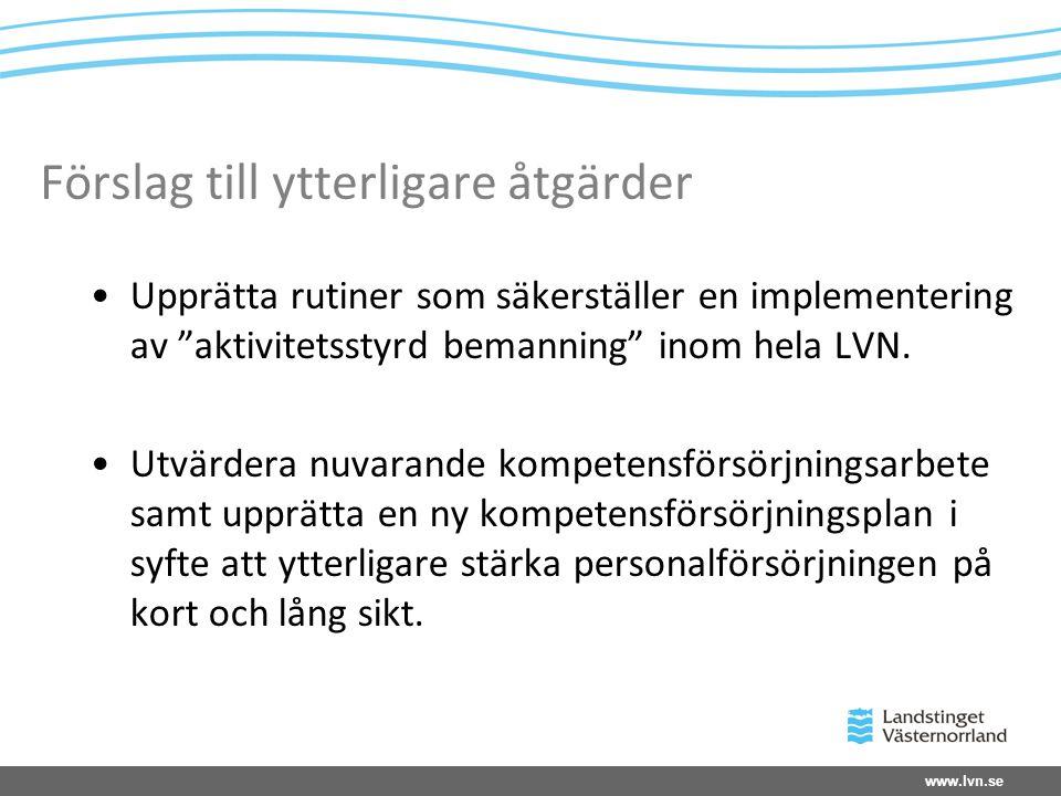 www.lvn.se Förslag till ytterligare åtgärder •Upprätta rutiner som säkerställer en implementering av aktivitetsstyrd bemanning inom hela LVN.