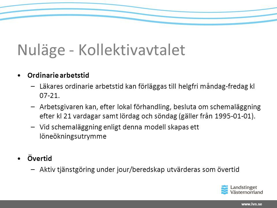 www.lvn.se Nuläge - Kollektivavtalet •Ordinarie arbetstid –Läkares ordinarie arbetstid kan förläggas till helgfri måndag-fredag kl 07-21.