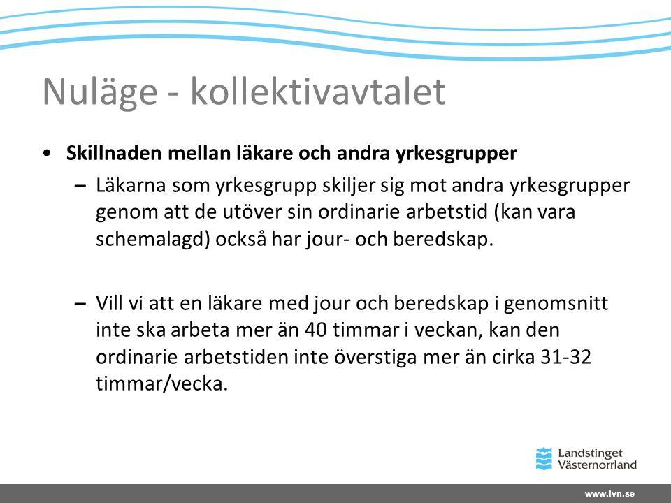 www.lvn.se Nuläge - kollektivavtalet •Skillnaden mellan läkare och andra yrkesgrupper –Läkarna som yrkesgrupp skiljer sig mot andra yrkesgrupper genom att de utöver sin ordinarie arbetstid (kan vara schemalagd) också har jour- och beredskap.