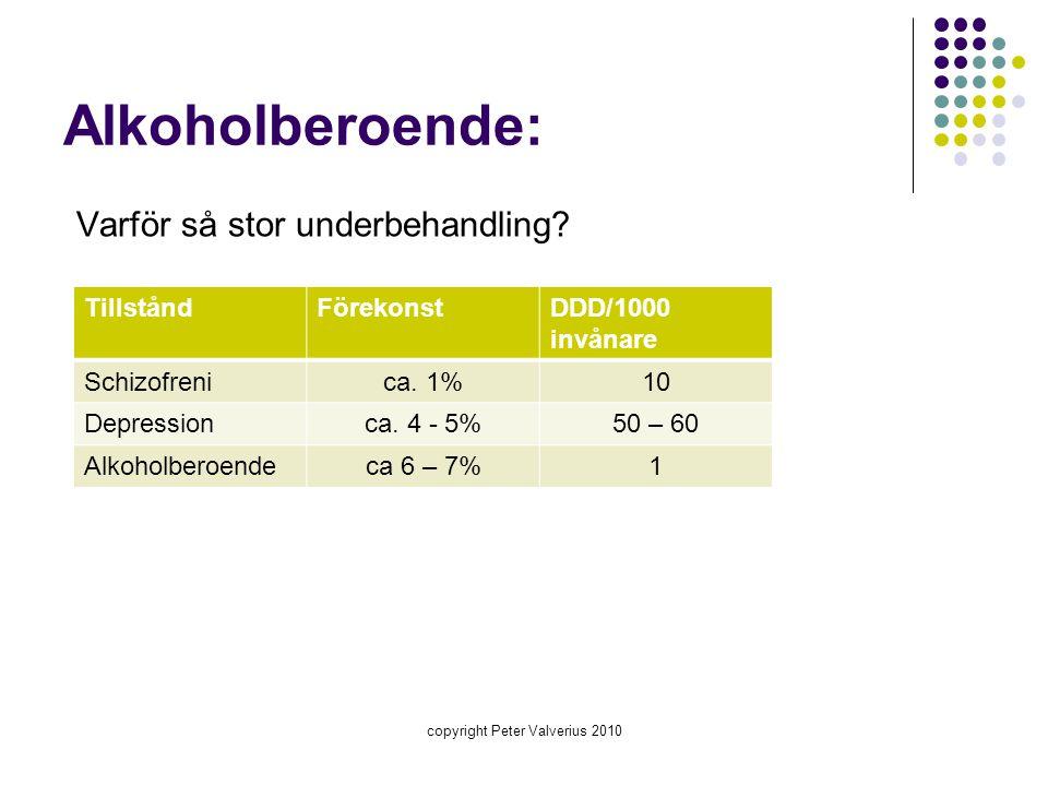 Alkoholberoende: Varför så stor underbehandling? copyright Peter Valverius 2010 TillståndFörekonstDDD/1000 invånare Schizofrenica. 1%10 Depressionca.