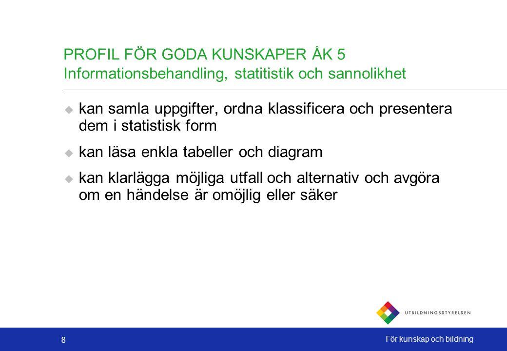 8 För kunskap och bildning PROFIL FÖR GODA KUNSKAPER ÅK 5 Informationsbehandling, statitistik och sannolikhet  kan samla uppgifter, ordna klassificer