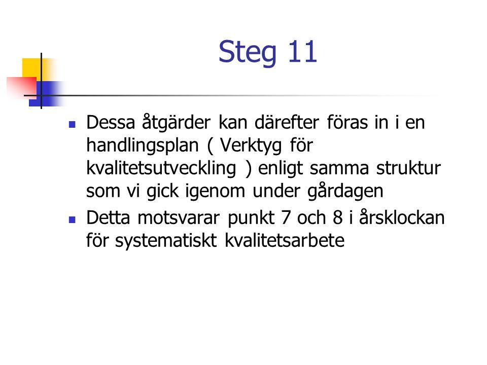 Steg 11  Dessa åtgärder kan därefter föras in i en handlingsplan ( Verktyg för kvalitetsutveckling ) enligt samma struktur som vi gick igenom under g