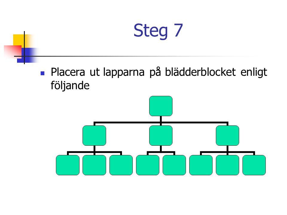 Steg 7  Placera ut lapparna på blädderblocket enligt följande