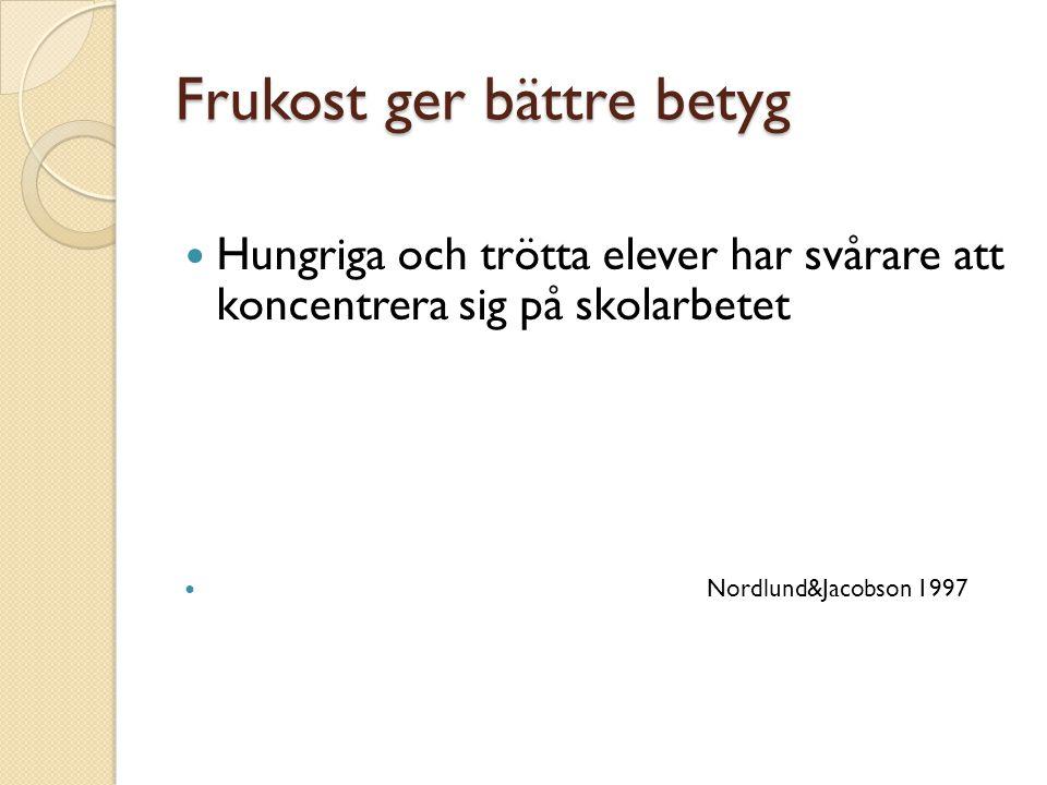 Frukost ger bättre betyg  Hungriga och trötta elever har svårare att koncentrera sig på skolarbetet  Nordlund&Jacobson 1997