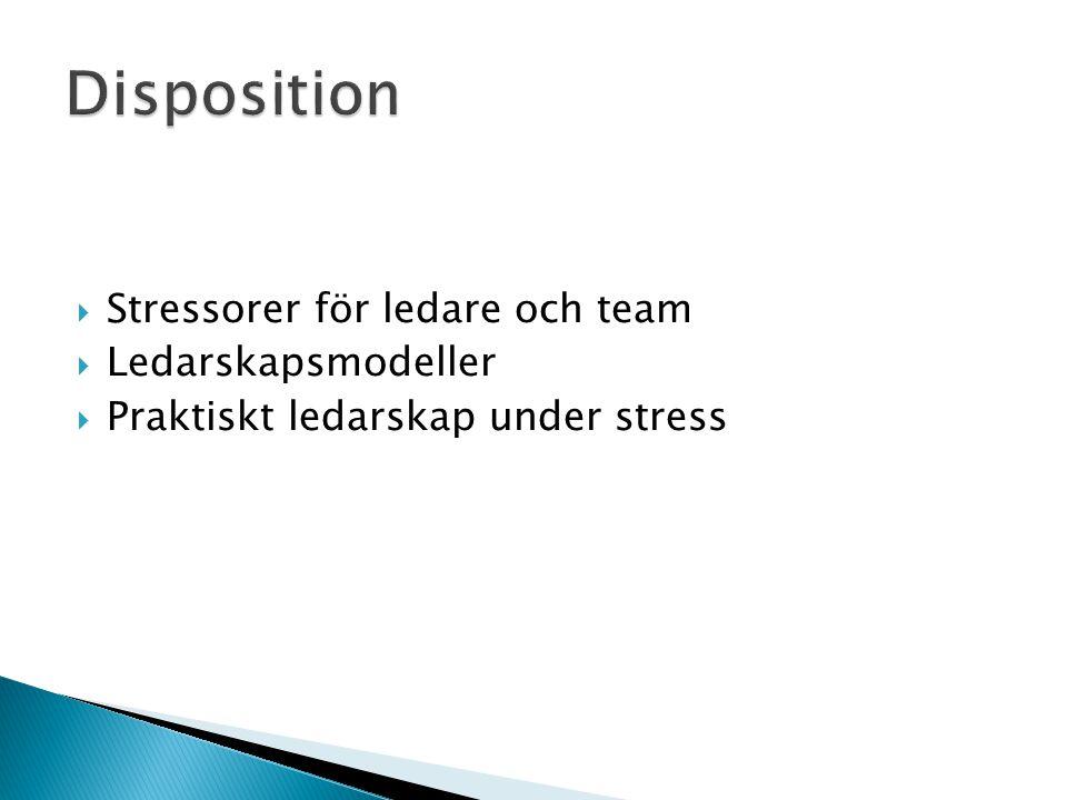  Stressorer för ledare och team  Ledarskapsmodeller  Praktiskt ledarskap under stress