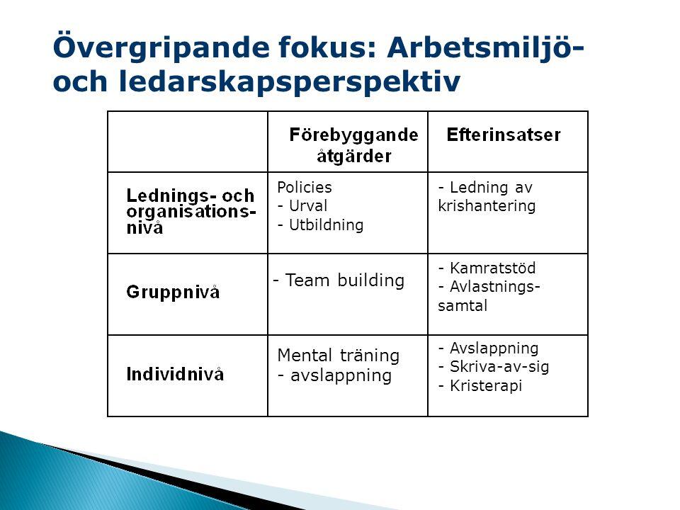Övergripande fokus: Arbetsmiljö- och ledarskapsperspektiv Policies - Urval - Utbildning - Team building Mental träning - avslappning - Ledning av kris