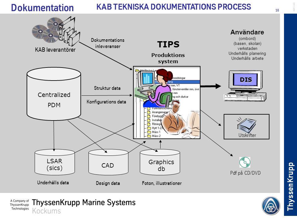 ThyssenKrupp 16 BL051.04 Centralized PDM DIS Graphics db CAD LSAR (sics) Användare (ombord) (basen, skolan) verkstaden Underhålls planering Underhålls