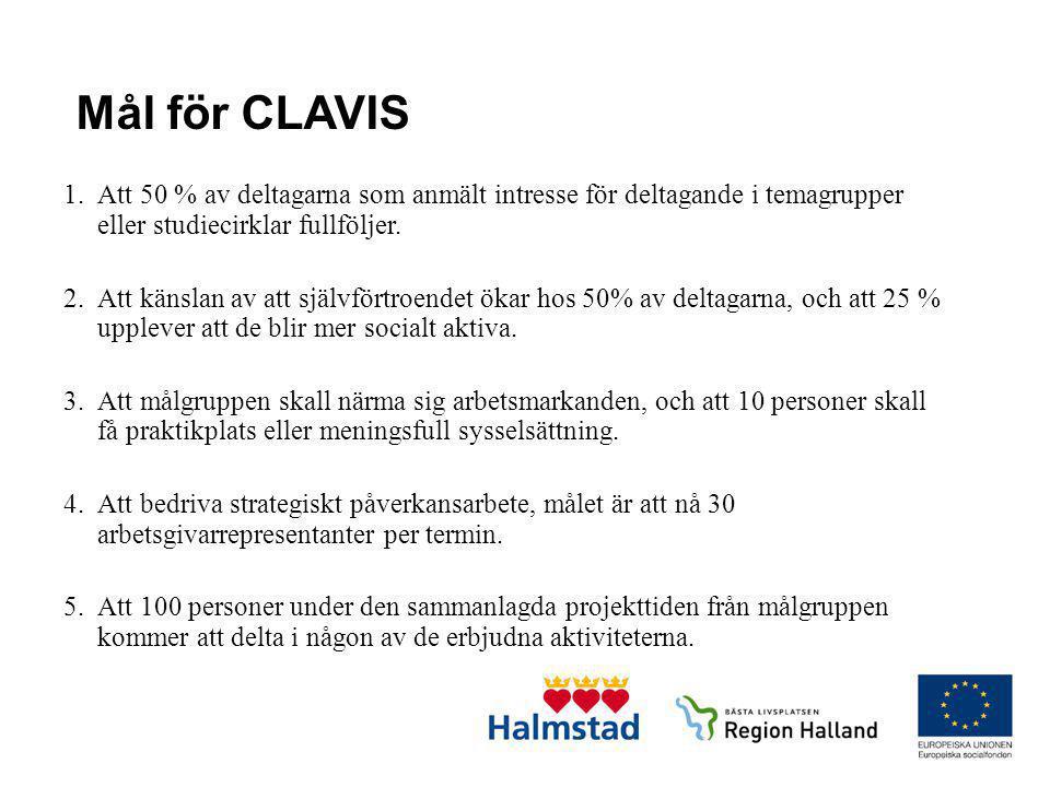 Mål för CLAVIS 1.Att 50 % av deltagarna som anmält intresse för deltagande i temagrupper eller studiecirklar fullföljer. 2.Att känslan av att självför