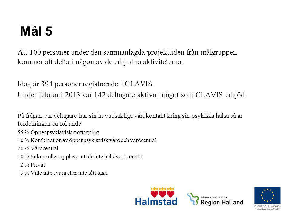 Vad har CLAVIS tillfört hittills.• Sysselsättning i form av olika lärande/utvecklande miljöer.