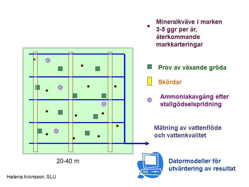 20-40 m Mätning av vattenflöde och vattenkvalitet Mineralkväve i marken 3-5 ggr per år, återkommande markkarteringar Prov av växande gröda Skördar Amm