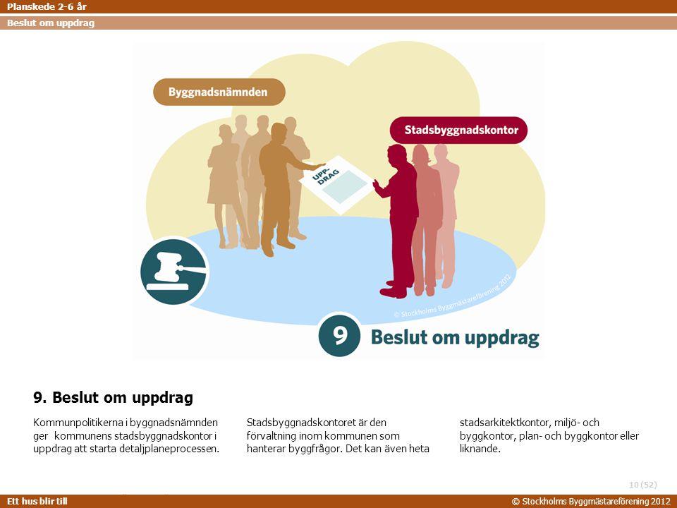 STOCKHOLMS BYGGMÄSTAREFÖRENING 2014-06-24 Ett hus blir till© Stockholms Byggmästareförening 2012 (52) 9. Beslut om uppdrag Kommunpolitikerna i byggnad