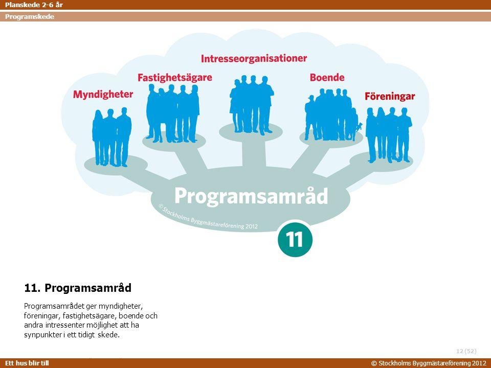 STOCKHOLMS BYGGMÄSTAREFÖRENING 2014-06-24 Ett hus blir till© Stockholms Byggmästareförening 2012 (52) 11. Programsamråd Programsamrådet ger myndighete