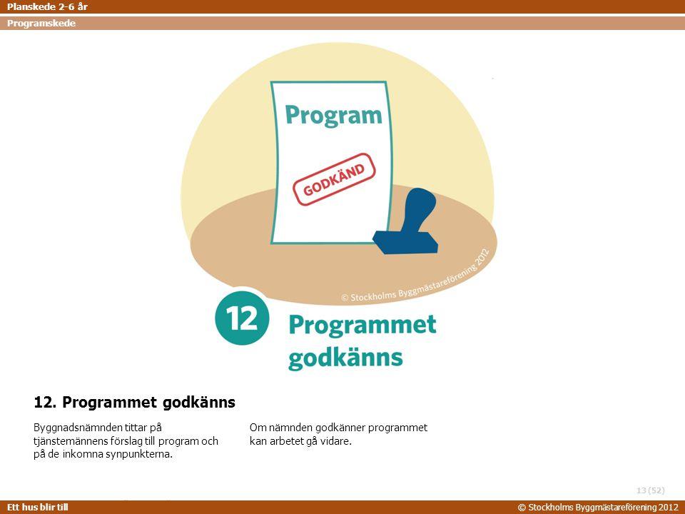 STOCKHOLMS BYGGMÄSTAREFÖRENING 2014-06-24 Ett hus blir till© Stockholms Byggmästareförening 2012 (52) 12. Programmet godkänns Byggnadsnämnden tittar p