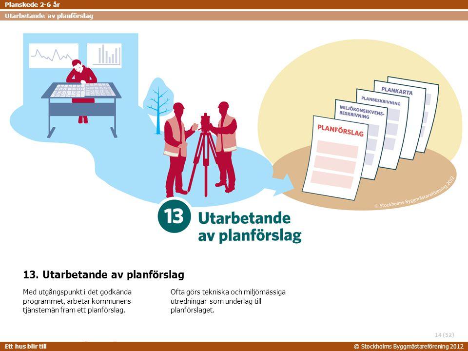 STOCKHOLMS BYGGMÄSTAREFÖRENING 2014-06-24 Ett hus blir till© Stockholms Byggmästareförening 2012 (52) 13. Utarbetande av planförslag Med utgångspunkt