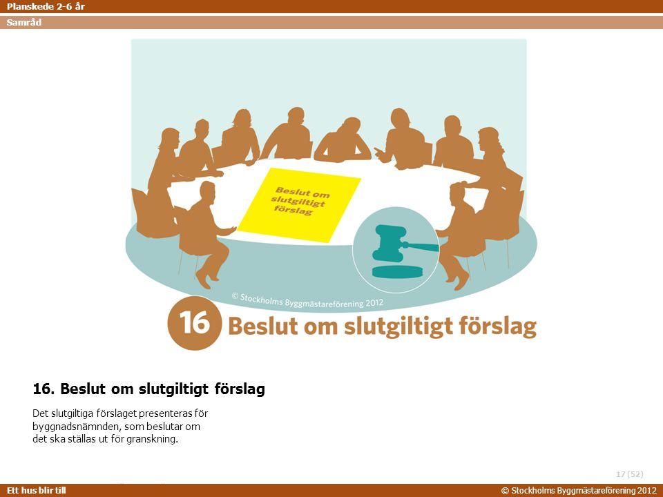 STOCKHOLMS BYGGMÄSTAREFÖRENING 2014-06-24 Ett hus blir till© Stockholms Byggmästareförening 2012 (52) 16. Beslut om slutgiltigt förslag Det slutgiltig
