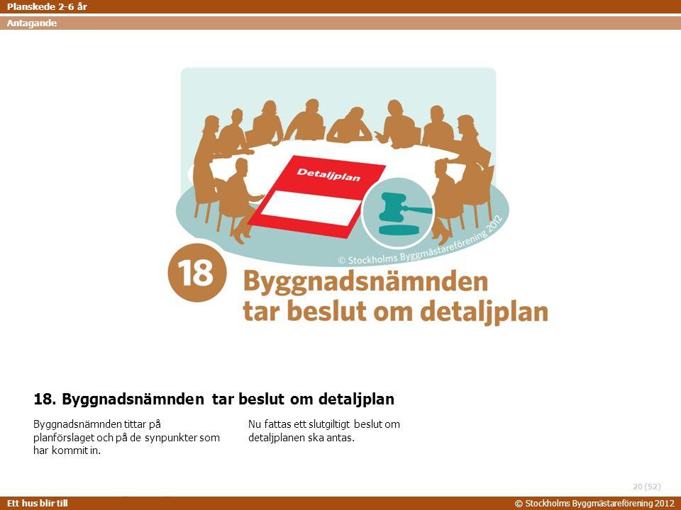STOCKHOLMS BYGGMÄSTAREFÖRENING 2014-06-24 Ett hus blir till© Stockholms Byggmästareförening 2012 (52) 18. Byggnadsnämnden tar beslut om detaljplan Byg