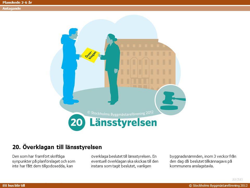 STOCKHOLMS BYGGMÄSTAREFÖRENING 2014-06-24 Ett hus blir till© Stockholms Byggmästareförening 2012 (52) 20. Överklagan till länsstyrelsen Den som har fr