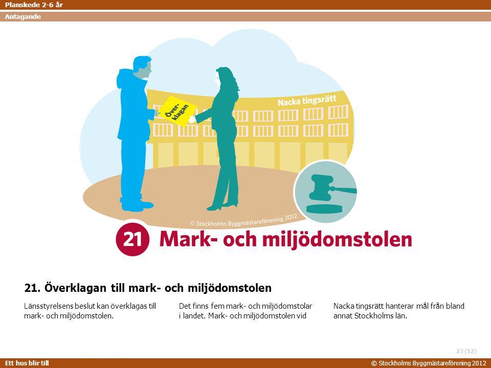 STOCKHOLMS BYGGMÄSTAREFÖRENING 2014-06-24 Ett hus blir till© Stockholms Byggmästareförening 2012 (52) 21. Överklagan till mark- och miljödomstolen Län