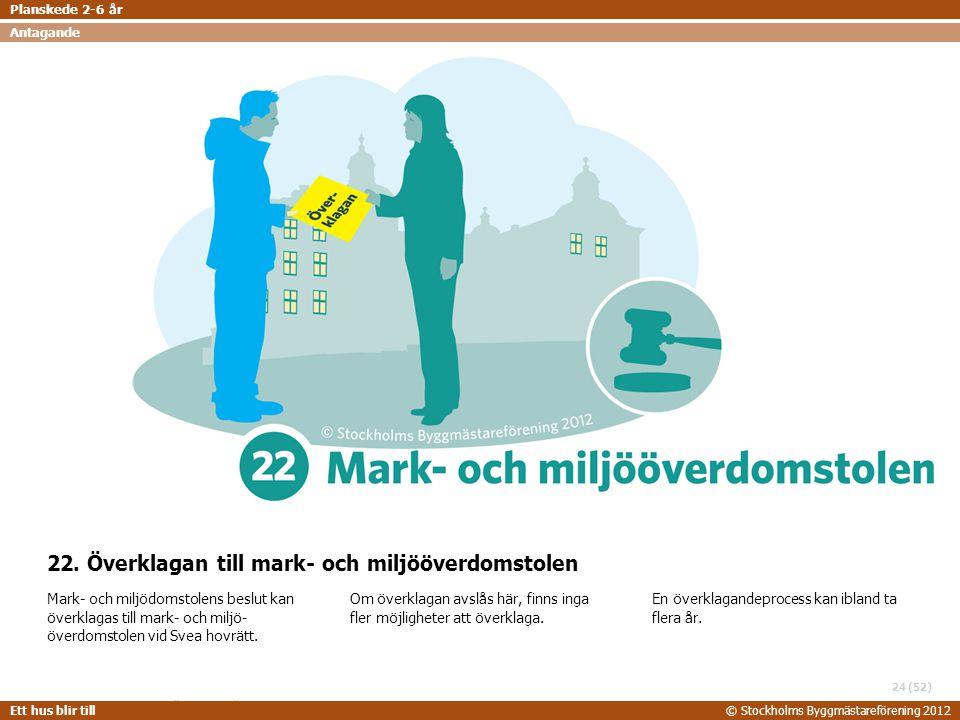 STOCKHOLMS BYGGMÄSTAREFÖRENING 2014-06-24 Ett hus blir till© Stockholms Byggmästareförening 2012 (52) 22. Överklagan till mark- och miljööverdomstolen
