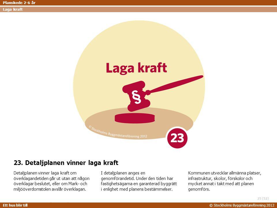 STOCKHOLMS BYGGMÄSTAREFÖRENING 2014-06-24 Ett hus blir till© Stockholms Byggmästareförening 2012 (52) 23. Detaljplanen vinner laga kraft Detaljplanen