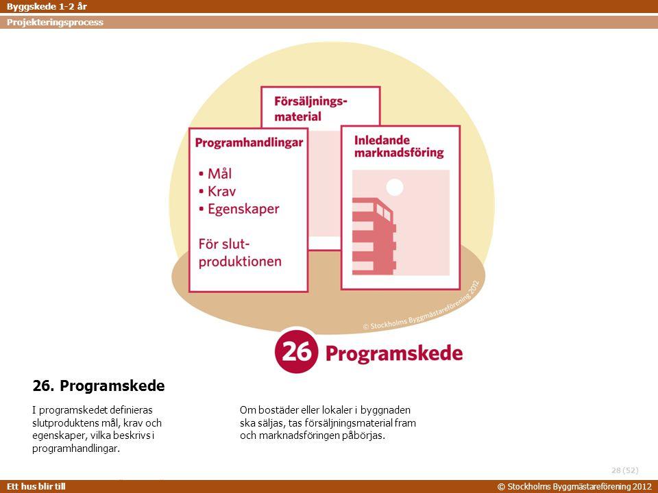 STOCKHOLMS BYGGMÄSTAREFÖRENING 2014-06-24 Ett hus blir till© Stockholms Byggmästareförening 2012 (52) 26. Programskede I programskedet definieras slut